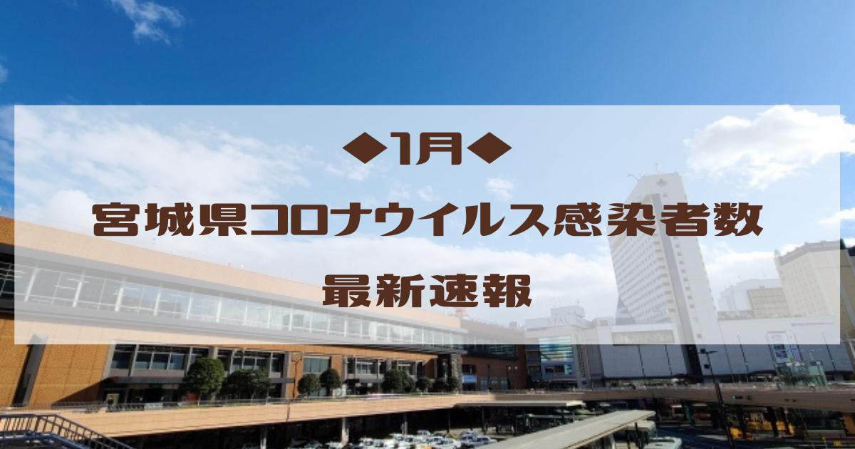 宮城県仙台市コロナウイルス感染者数